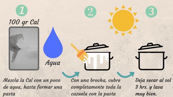 como curar una olla de barro con cal