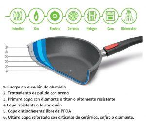 woll titanium cookware